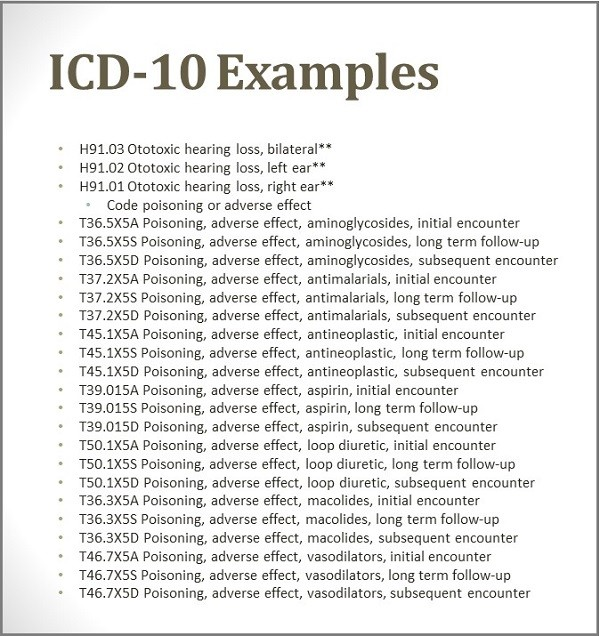 Icd 10 Code For Metastatic Prostate Cancer Tumor Cancer